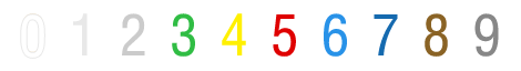 Image overview of coloured numerals