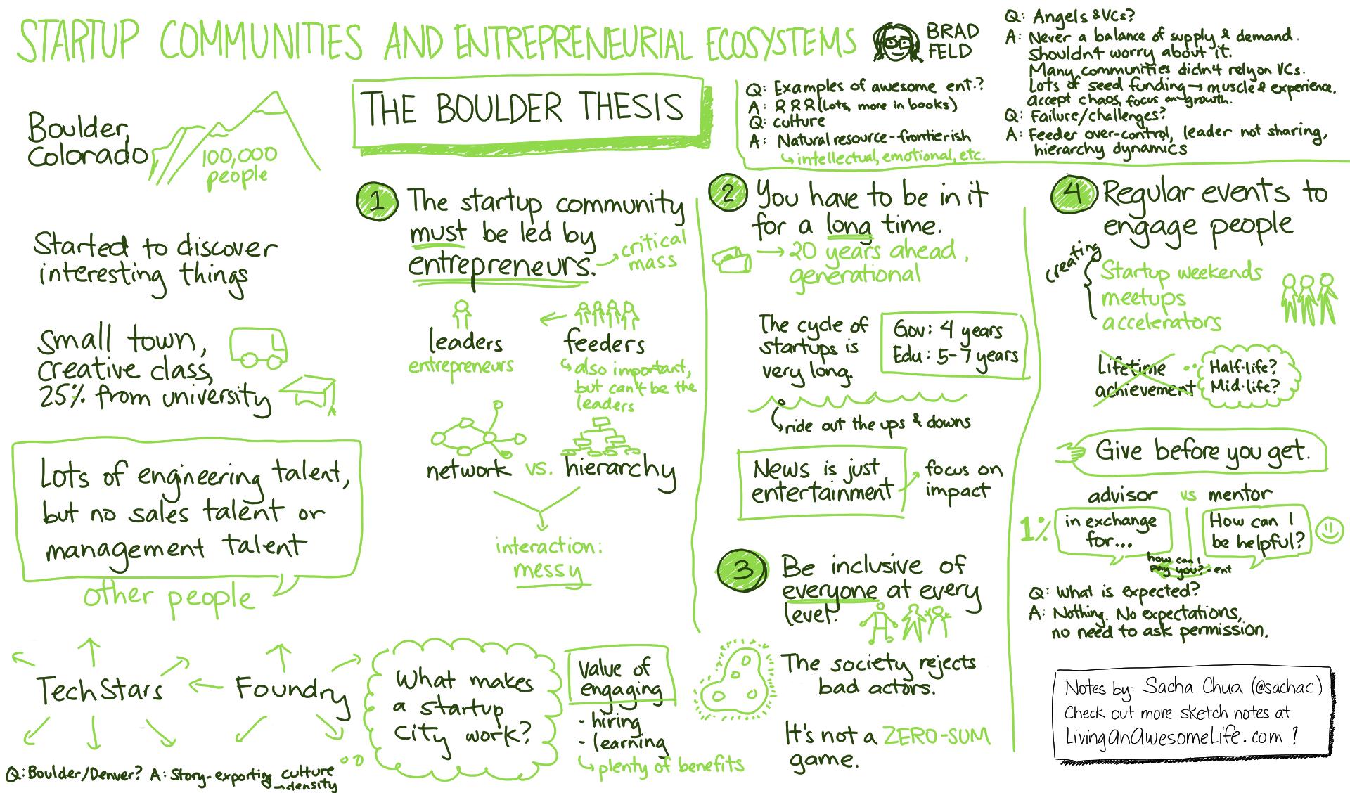 20121030-Startup-Communities-and-Entrepreneurial-Ecosystems-Brad-Feld